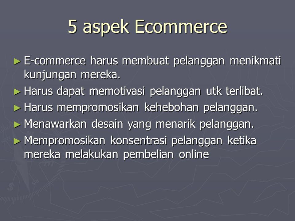 5 aspek Ecommerce E-commerce harus membuat pelanggan menikmati kunjungan mereka. Harus dapat memotivasi pelanggan utk terlibat.