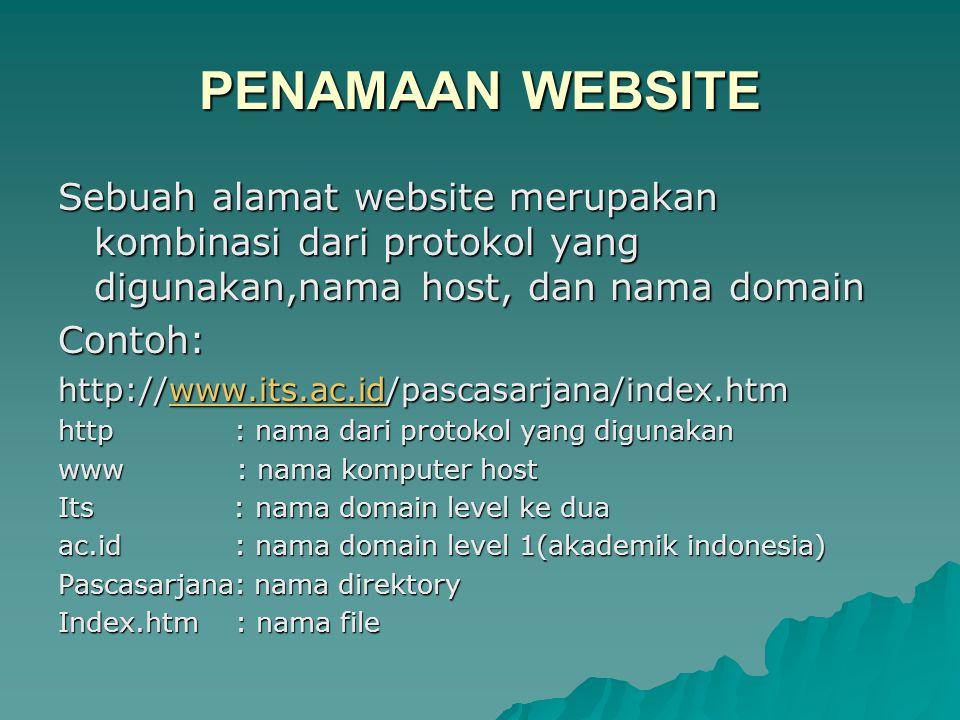 PENAMAAN WEBSITE Sebuah alamat website merupakan kombinasi dari protokol yang digunakan,nama host, dan nama domain.