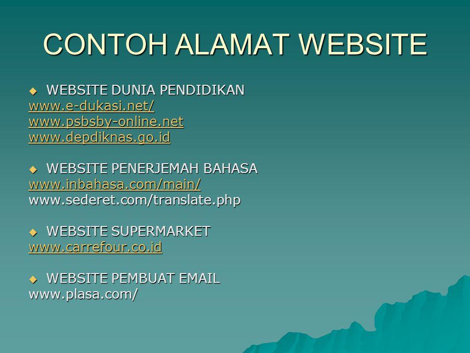 CONTOH ALAMAT WEBSITE WEBSITE DUNIA PENDIDIKAN www.e-dukasi.net/