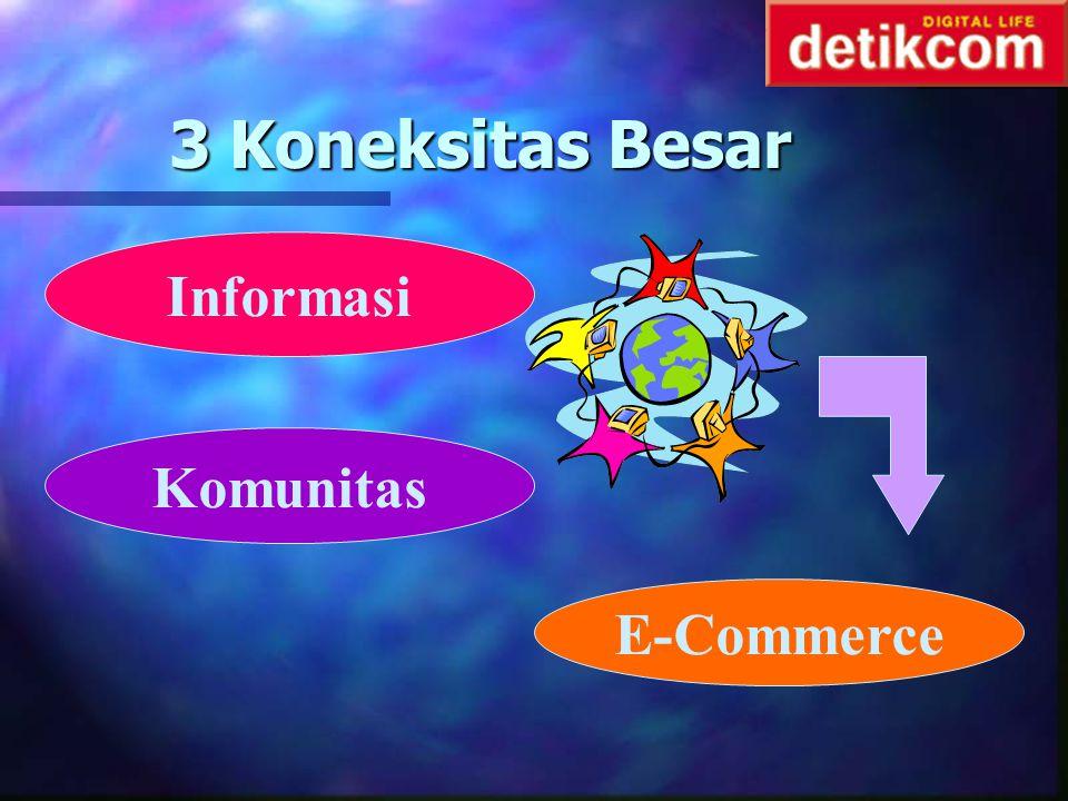 3 Koneksitas Besar Informasi Komunitas E-Commerce