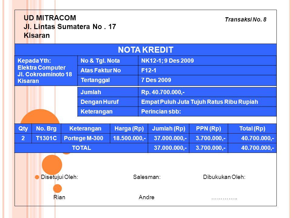 NOTA KREDIT UD MITRACOM Jl. Lintas Sumatera No . 17 Kisaran