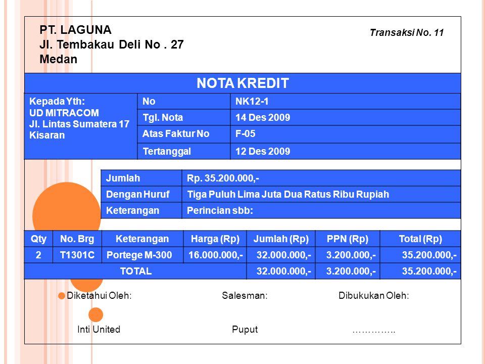 NOTA KREDIT PT. LAGUNA Jl. Tembakau Deli No . 27 Medan