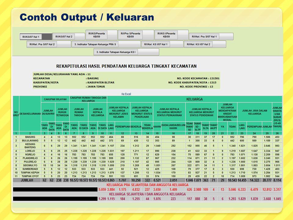 Contoh Output / Keluaran
