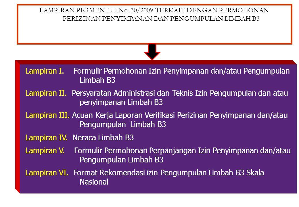 Lampiran IV. Neraca Limbah B3