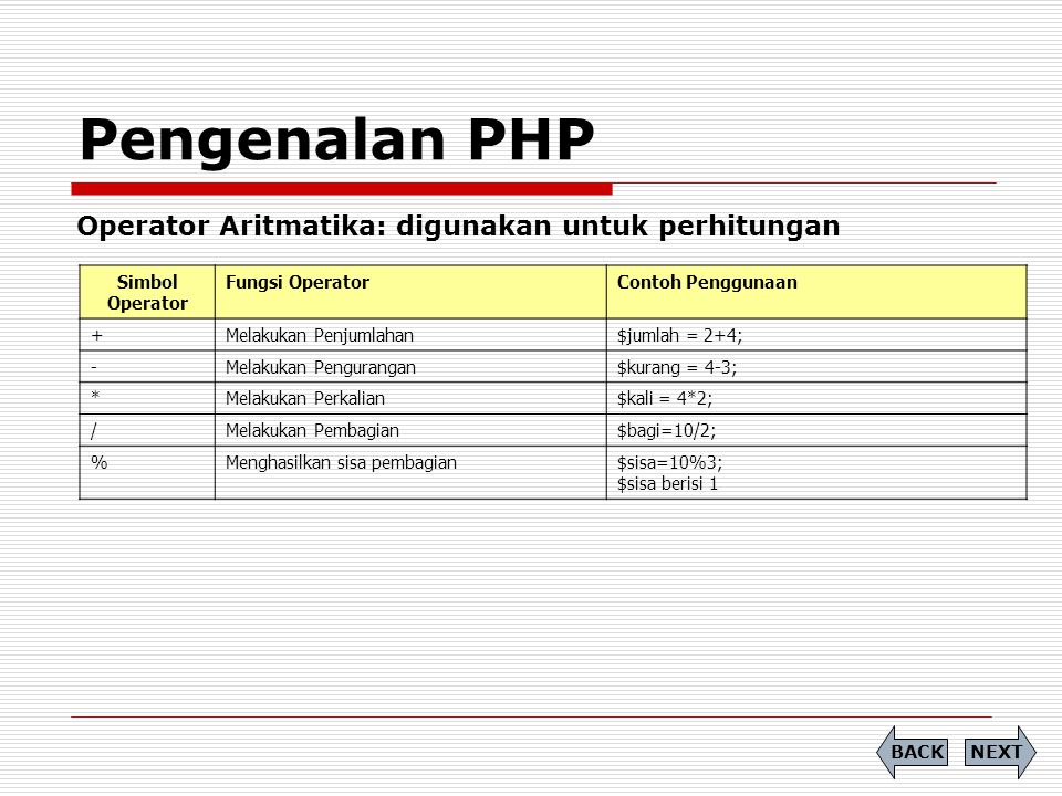 Pengenalan PHP Operator Aritmatika: digunakan untuk perhitungan Simbol