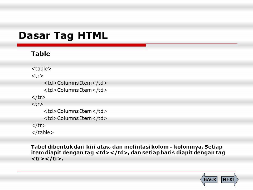 Dasar Tag HTML Table <table> <tr>