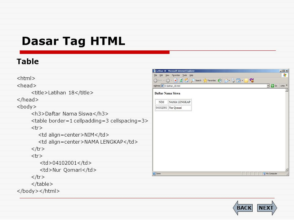 Dasar Tag HTML Table <html> <head>