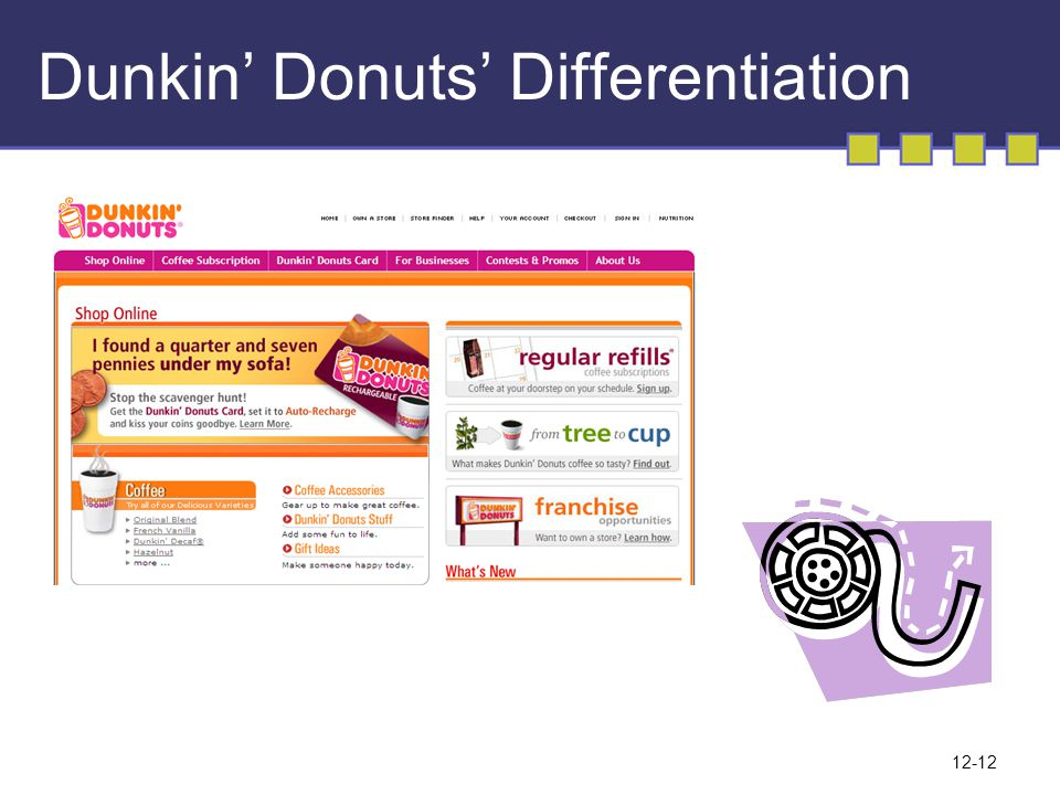 Dunkin' Donuts' Differentiation