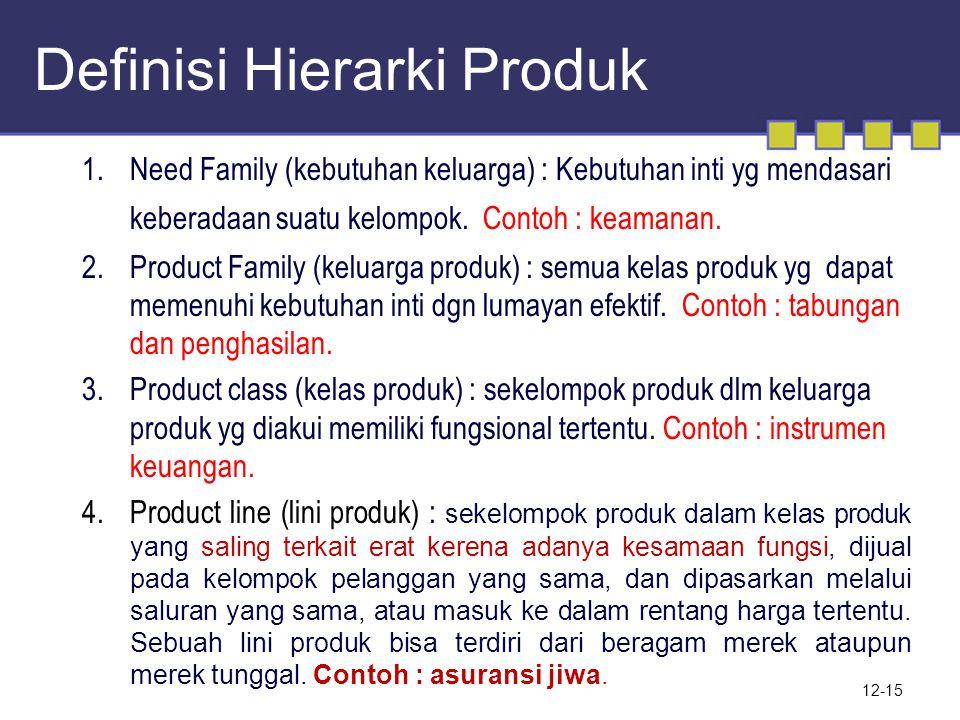 Definisi Hierarki Produk