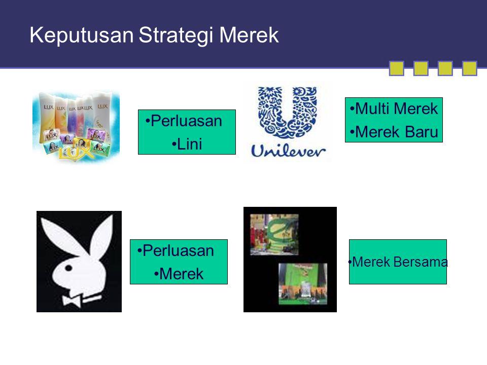 Keputusan Strategi Merek