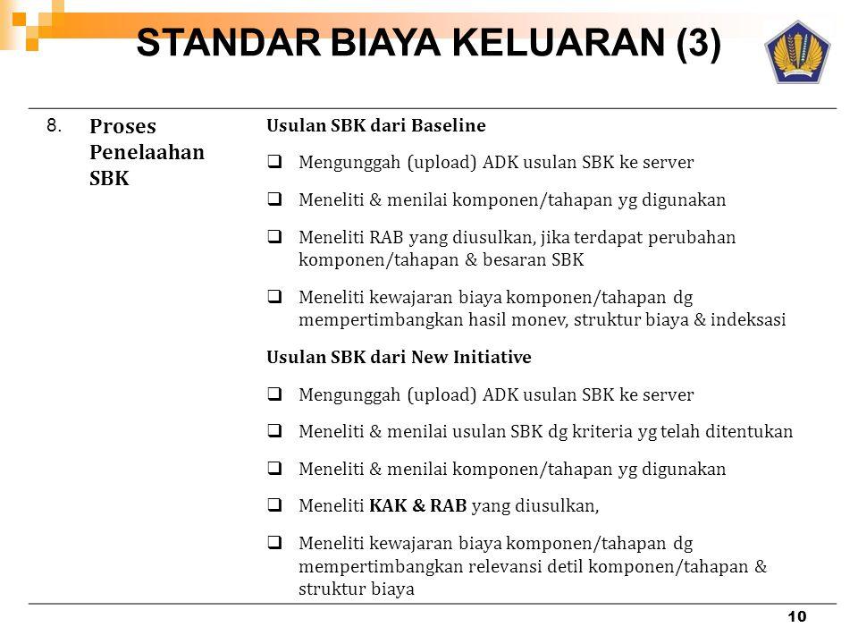 STANDAR BIAYA KELUARAN (3)