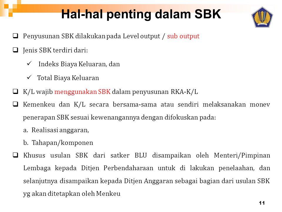 Hal-hal penting dalam SBK
