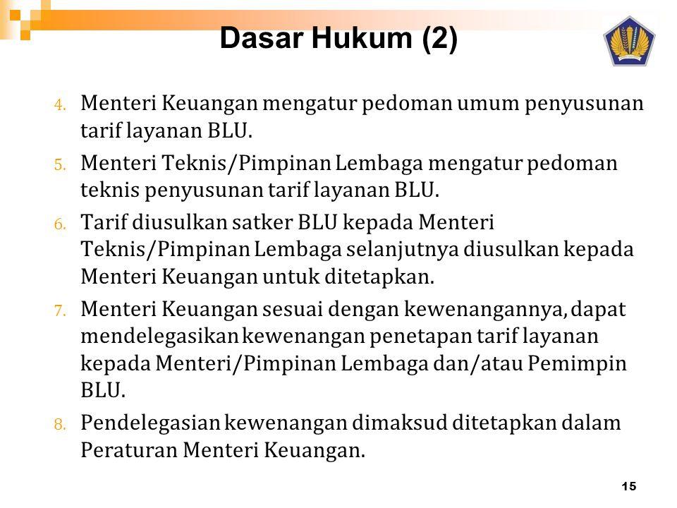 Dasar Hukum (2) Menteri Keuangan mengatur pedoman umum penyusunan tarif layanan BLU.