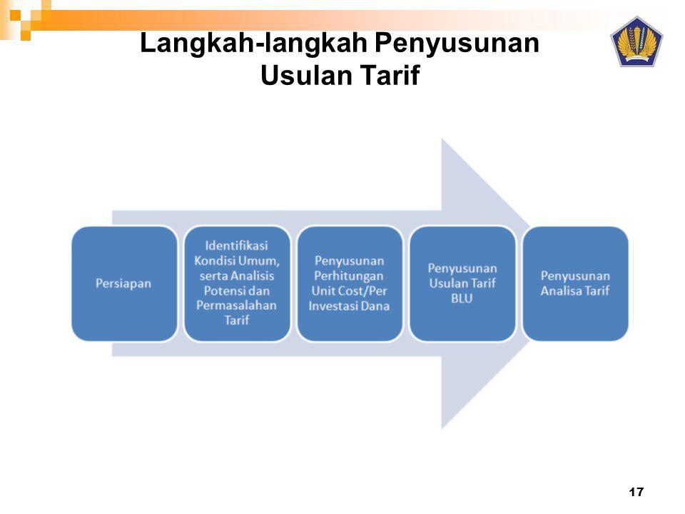 Langkah-langkah Penyusunan Usulan Tarif
