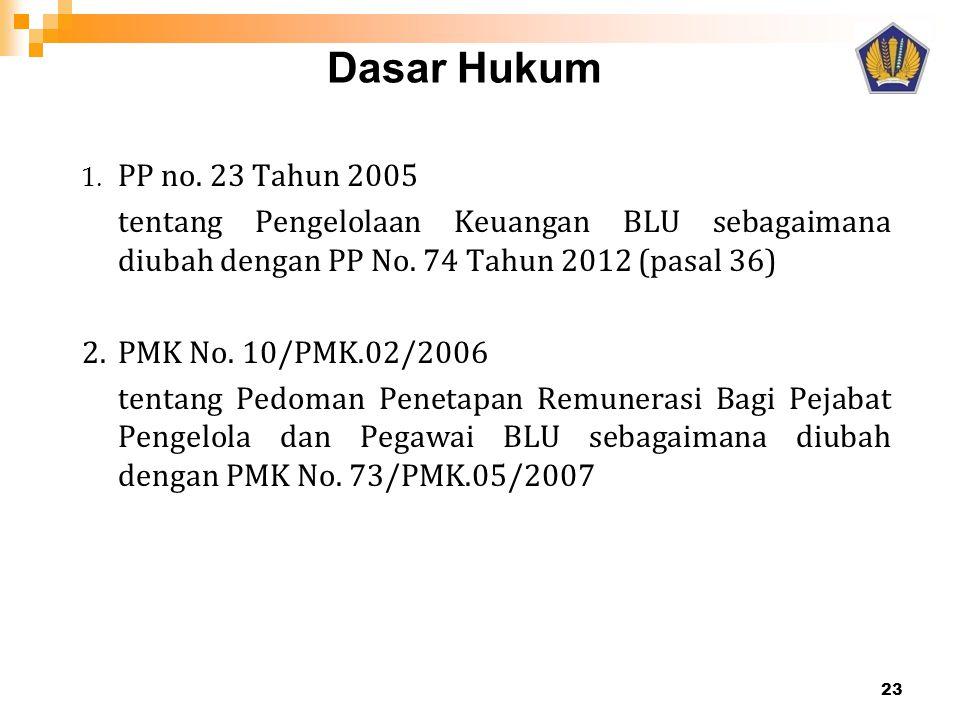 Dasar Hukum 1. PP no. 23 Tahun 2005. tentang Pengelolaan Keuangan BLU sebagaimana diubah dengan PP No. 74 Tahun 2012 (pasal 36)