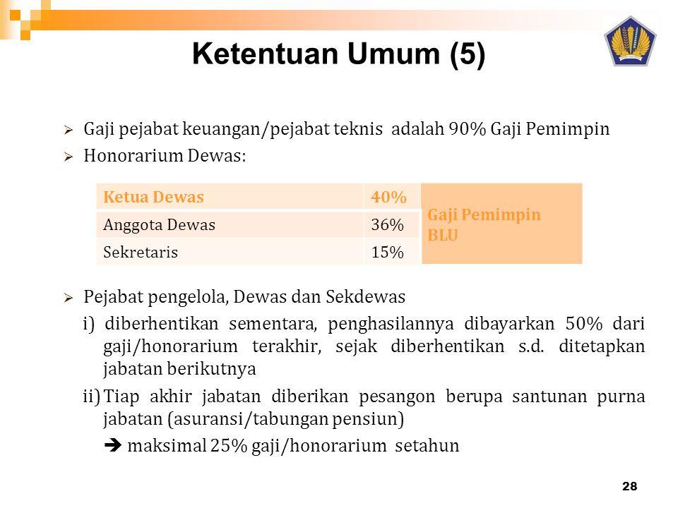 Ketentuan Umum (5) Gaji pejabat keuangan/pejabat teknis adalah 90% Gaji Pemimpin. Honorarium Dewas: