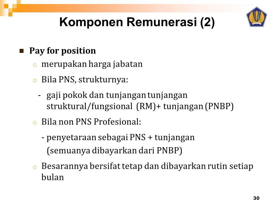 Komponen Remunerasi (2)