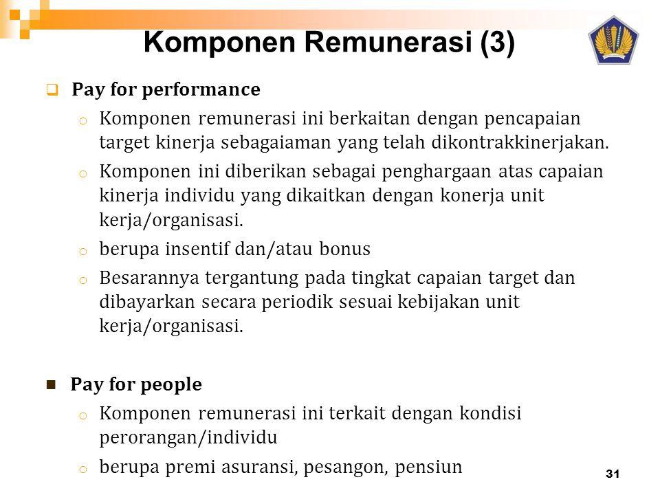 Komponen Remunerasi (3)