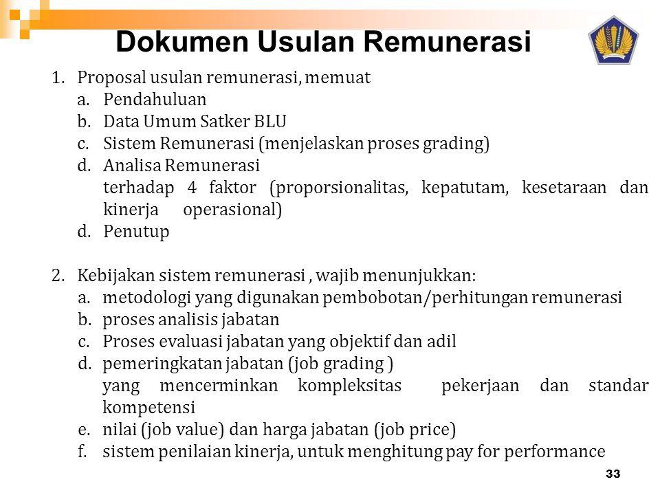 Dokumen Usulan Remunerasi
