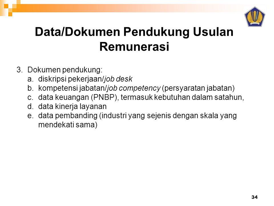 Data/Dokumen Pendukung Usulan Remunerasi