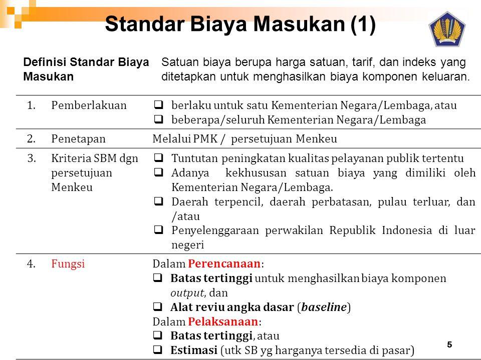 Standar Biaya Masukan (1)