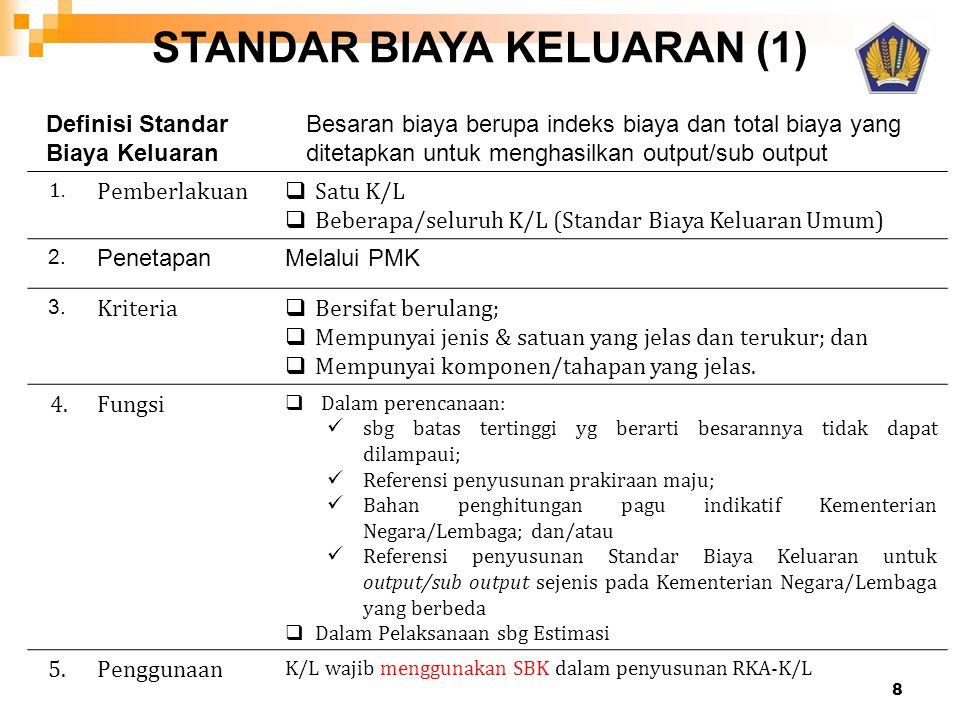 STANDAR BIAYA KELUARAN (1)