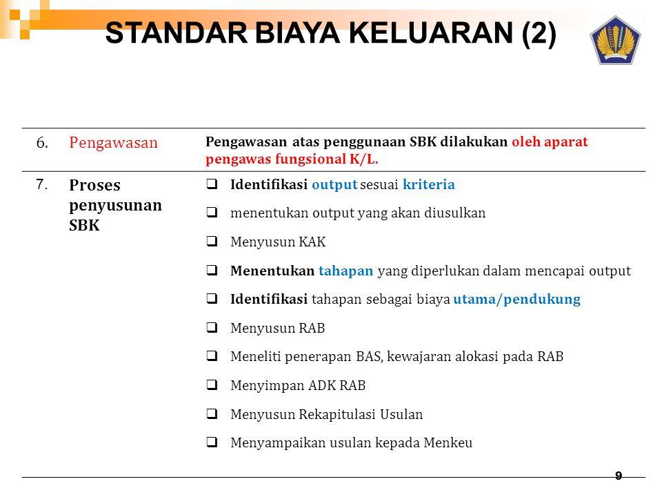 STANDAR BIAYA KELUARAN (2)