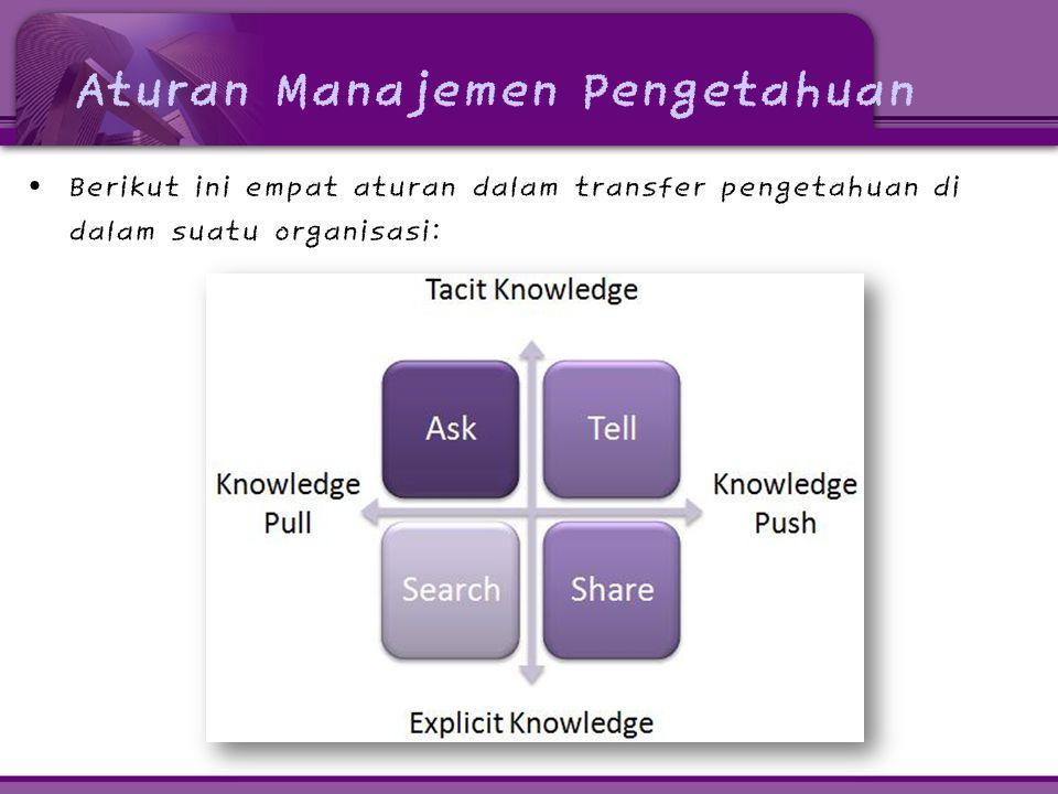 Aturan Manajemen Pengetahuan