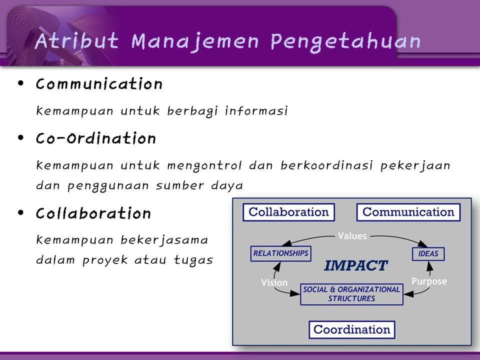 Atribut Manajemen Pengetahuan