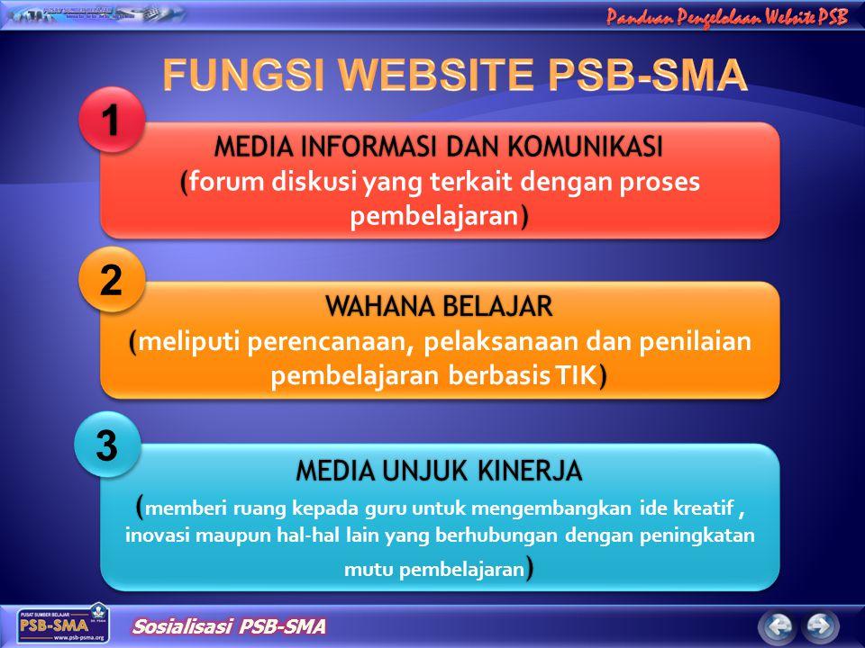 FUNGSI WEBSITE PSB-SMA