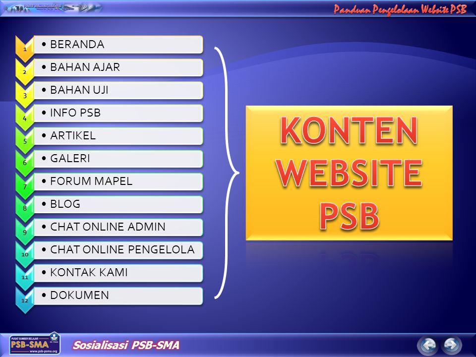 KONTEN WEBSITE PSB 1 2 3 4 5 6 7 8 9 10 11 12 BERANDA BAHAN AJAR