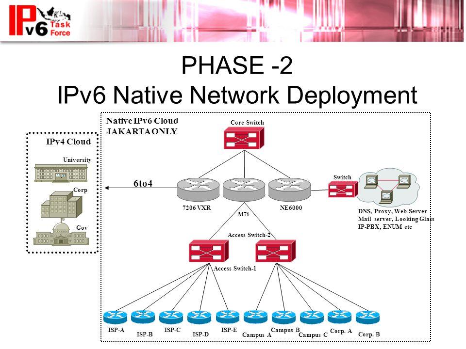 PHASE -2 IPv6 Native Network Deployment