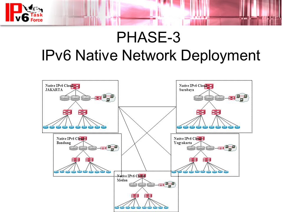 PHASE-3 IPv6 Native Network Deployment