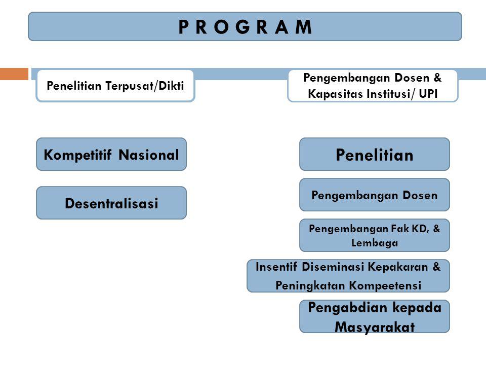 P R O G R A M Penelitian Kompetitif Nasional Desentralisasi