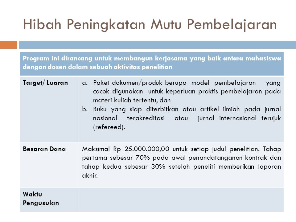 Hibah Peningkatan Mutu Pembelajaran