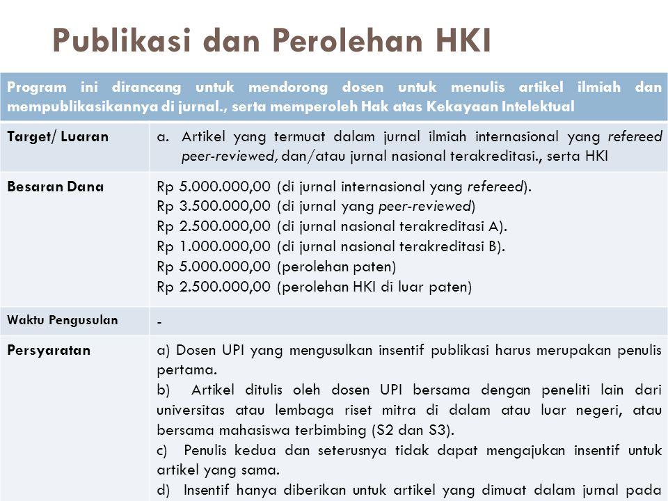 Publikasi dan Perolehan HKI