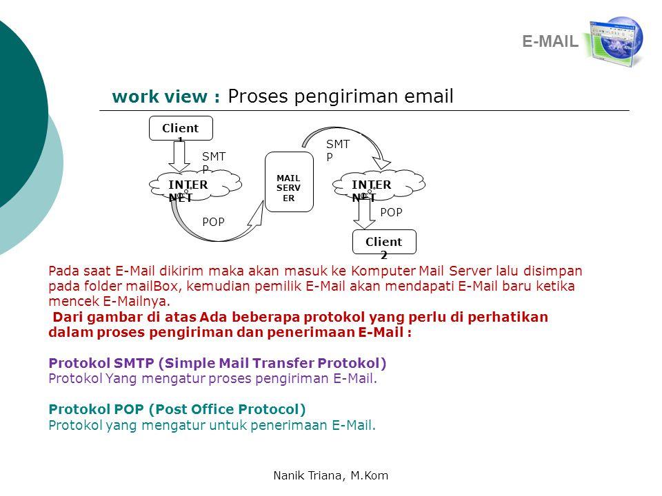 Proses pengiriman email