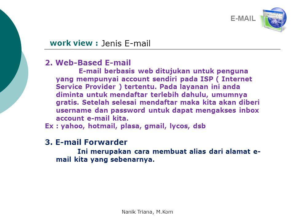 Jenis E-mail E-MAIL work view : 2. Web-Based E-mail