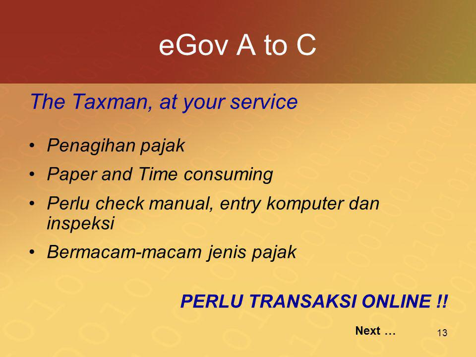 eGov A to C The Taxman, at your service Penagihan pajak