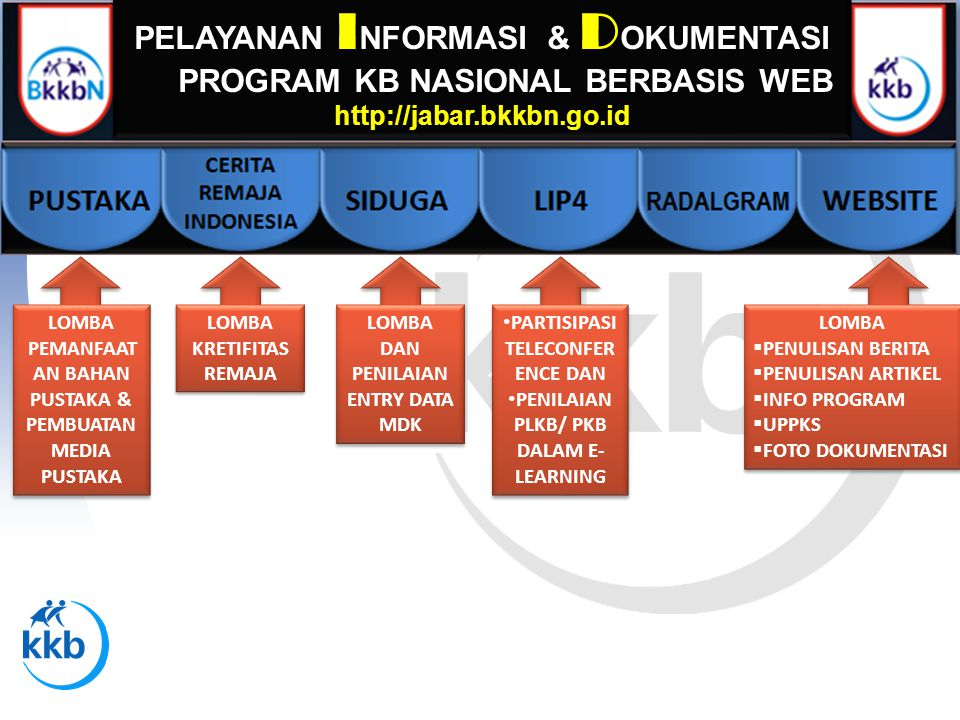 PELAYANAN INFORMASI & DOKUMENTASI PROGRAM KB NASIONAL BERBASIS WEB