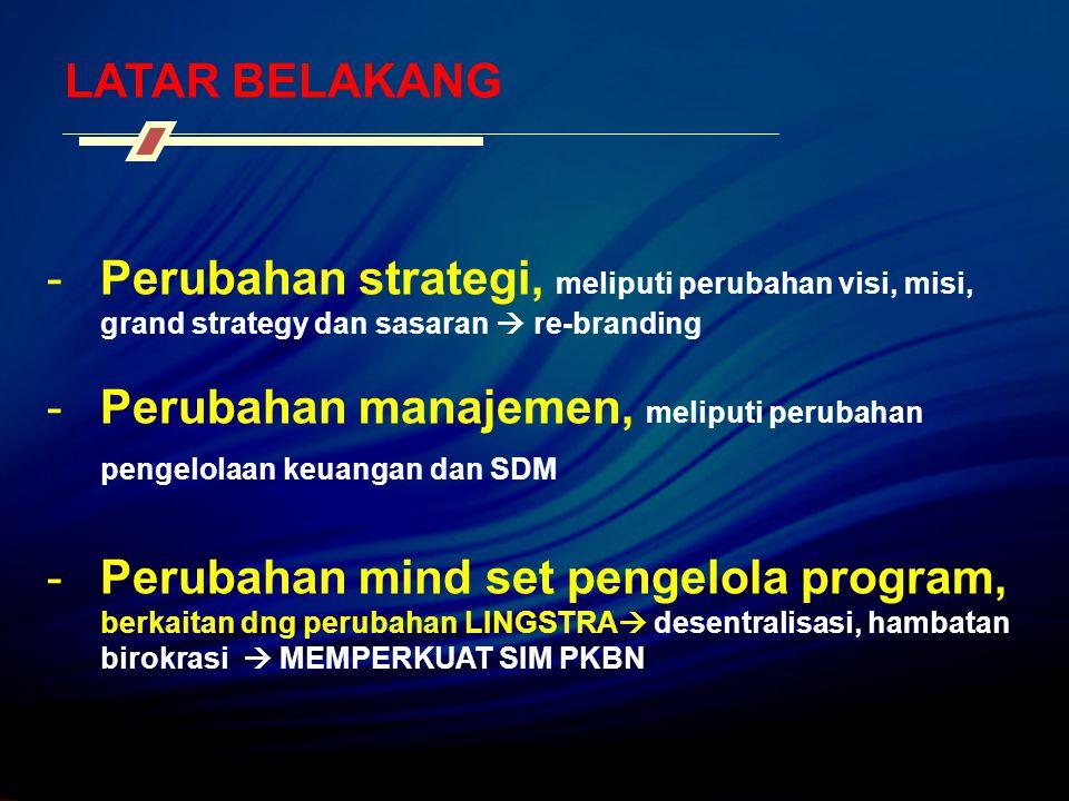 LATAR BELAKANG Perubahan strategi, meliputi perubahan visi, misi, grand strategy dan sasaran  re-branding.