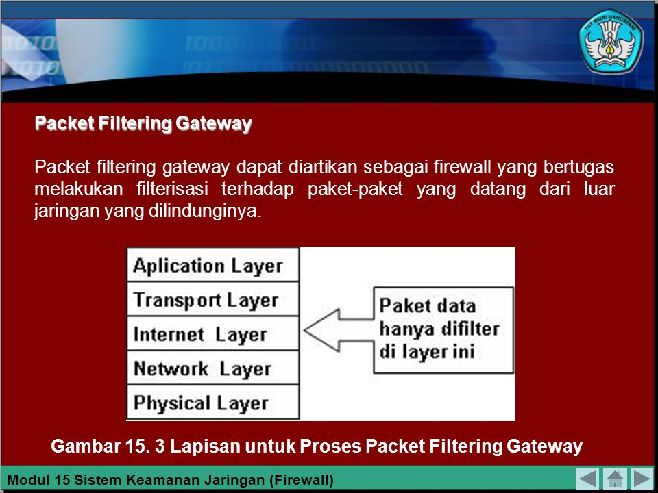 Packet Filtering Gateway