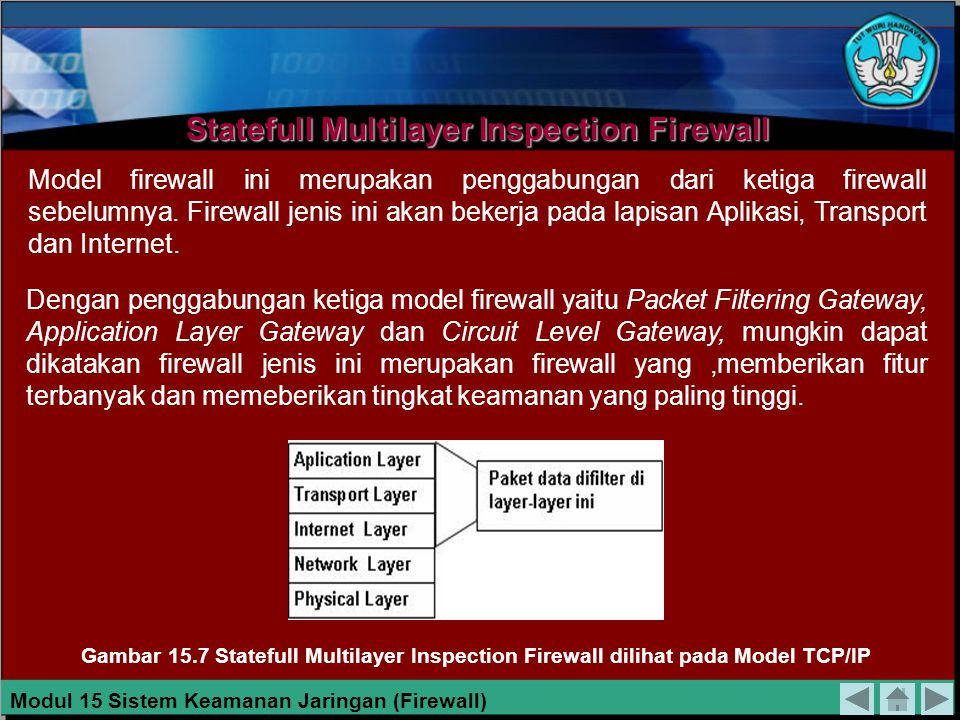 Statefull Multilayer Inspection Firewall
