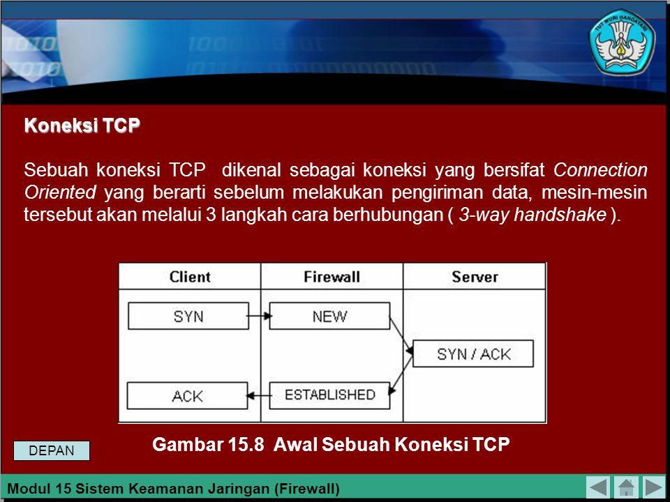 Gambar 15.8 Awal Sebuah Koneksi TCP