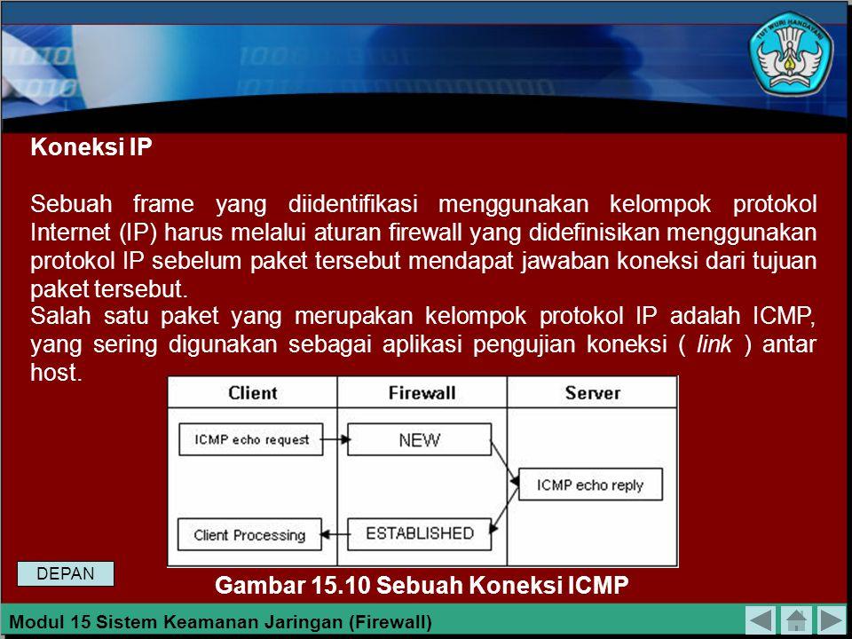 Gambar 15.10 Sebuah Koneksi ICMP