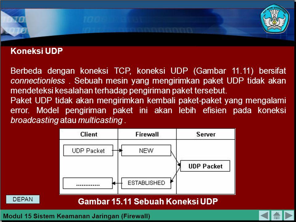 Gambar 15.11 Sebuah Koneksi UDP