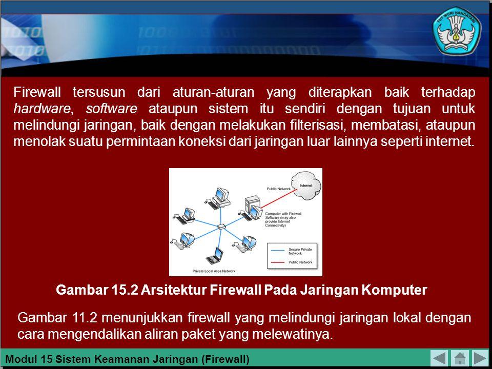 Gambar 15.2 Arsitektur Firewall Pada Jaringan Komputer