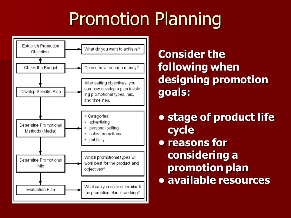 Promotion Planning Consider the following when designing promotion goals: • stage of product life cycle.