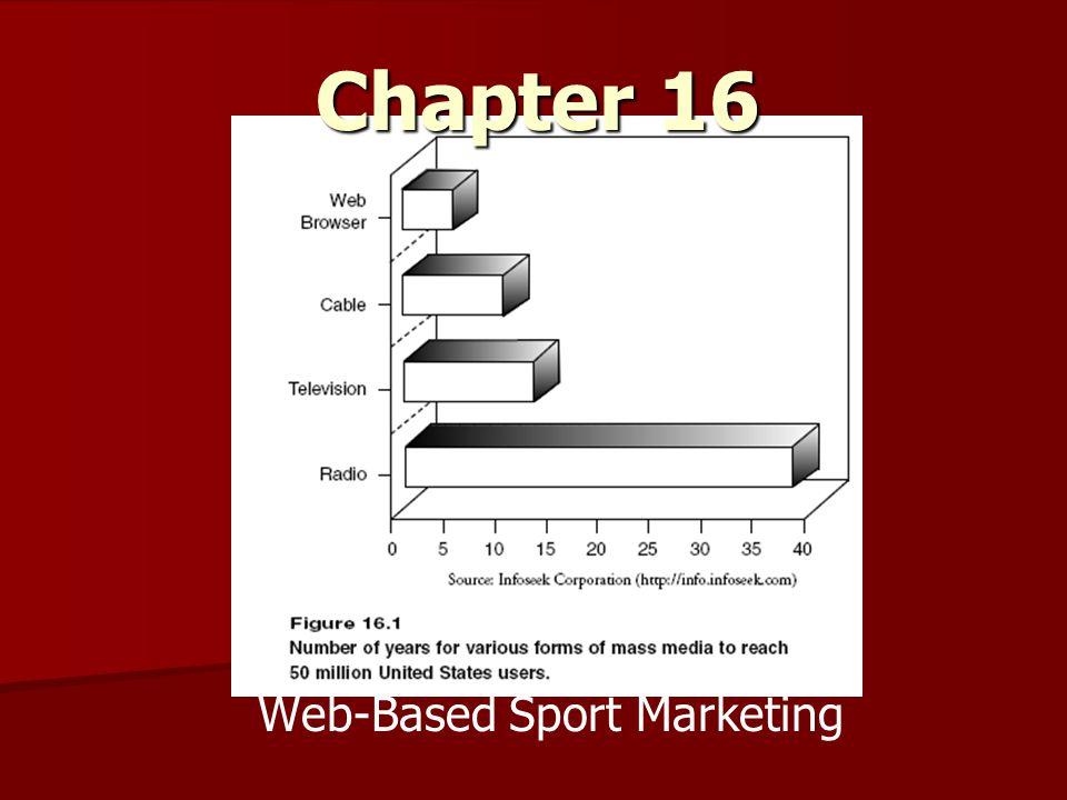 Web-Based Sport Marketing