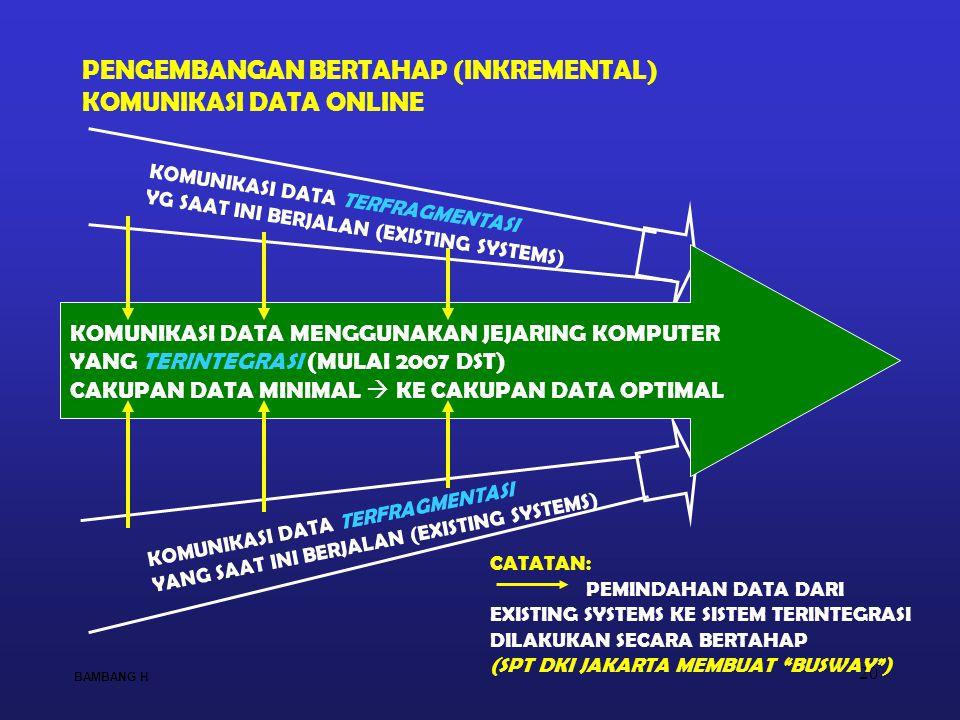 PENGEMBANGAN BERTAHAP (INKREMENTAL) KOMUNIKASI DATA ONLINE